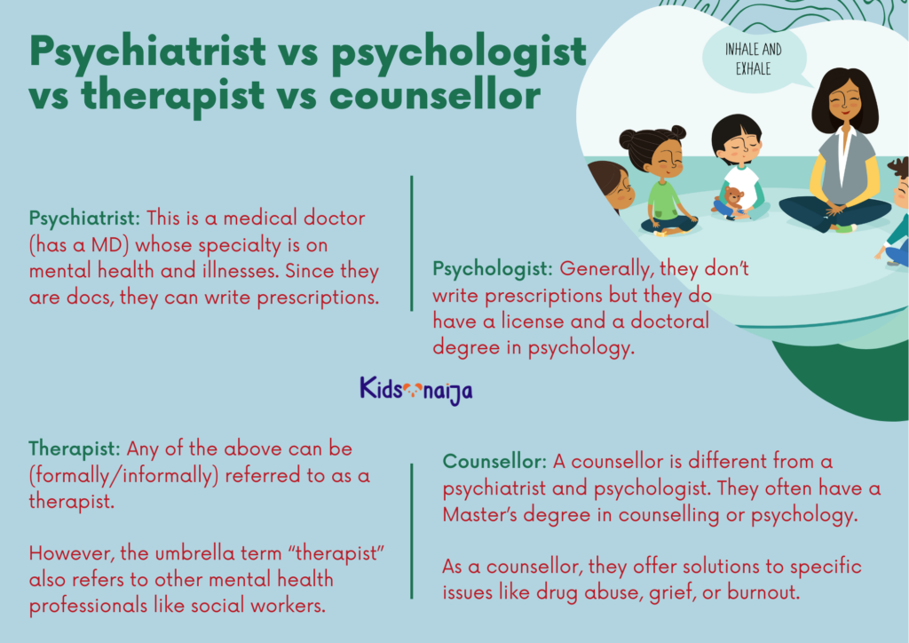 does my child need therapy: the different mental health practitioners
