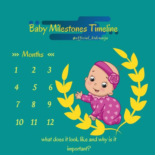 Baby Milestones Timeline